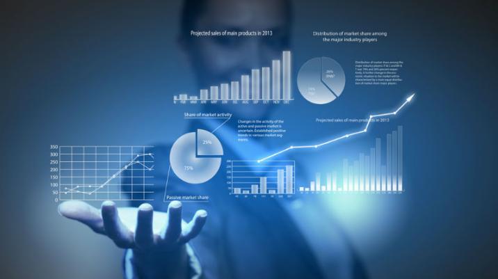 销售预测分析