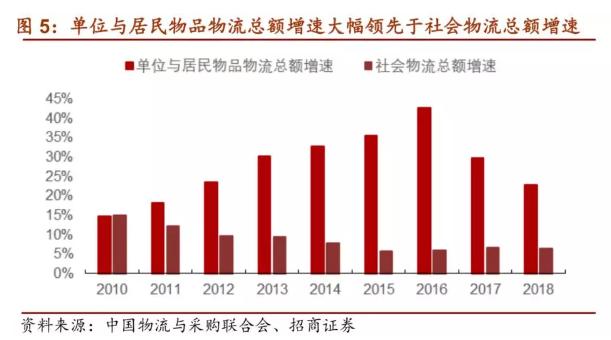 2020株洲gdp多少_2020年上半年湖南各市GDP排行榜 长沙GDP增速最高 图