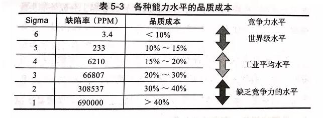 面对全球B2B增长热潮,中国供应商应优先做好哪两手准备?